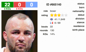 Davis part is rated No. 9 by the WBA at 160.