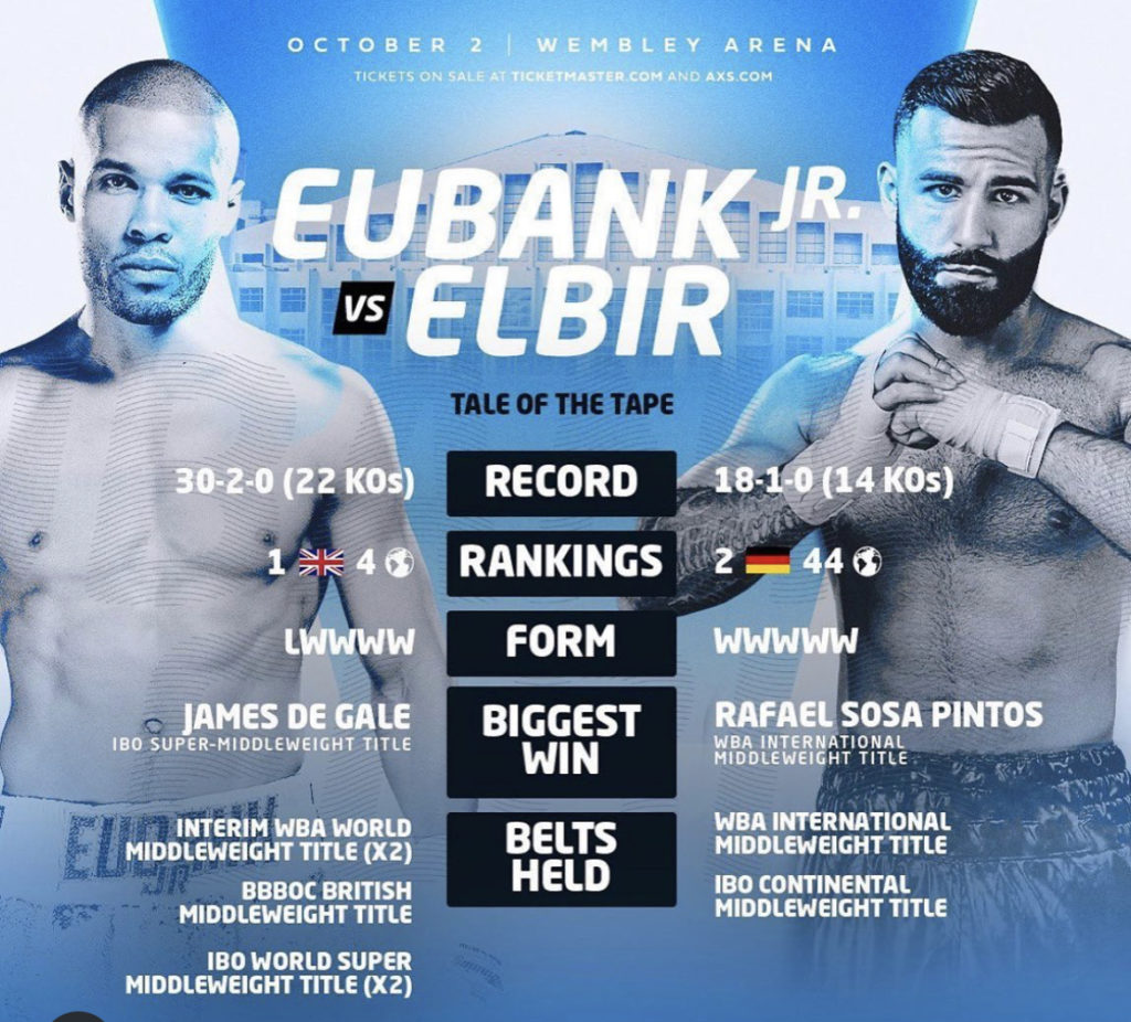 The tale of the tape for the Chris Eubank Jr v. Sven Elbir fight